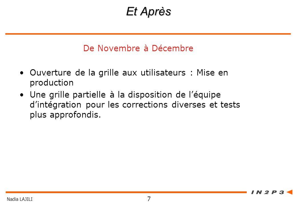 Nadia LAJILI 7 Et Après De Novembre à Décembre Ouverture de la grille aux utilisateurs : Mise en production Une grille partielle à la disposition de l