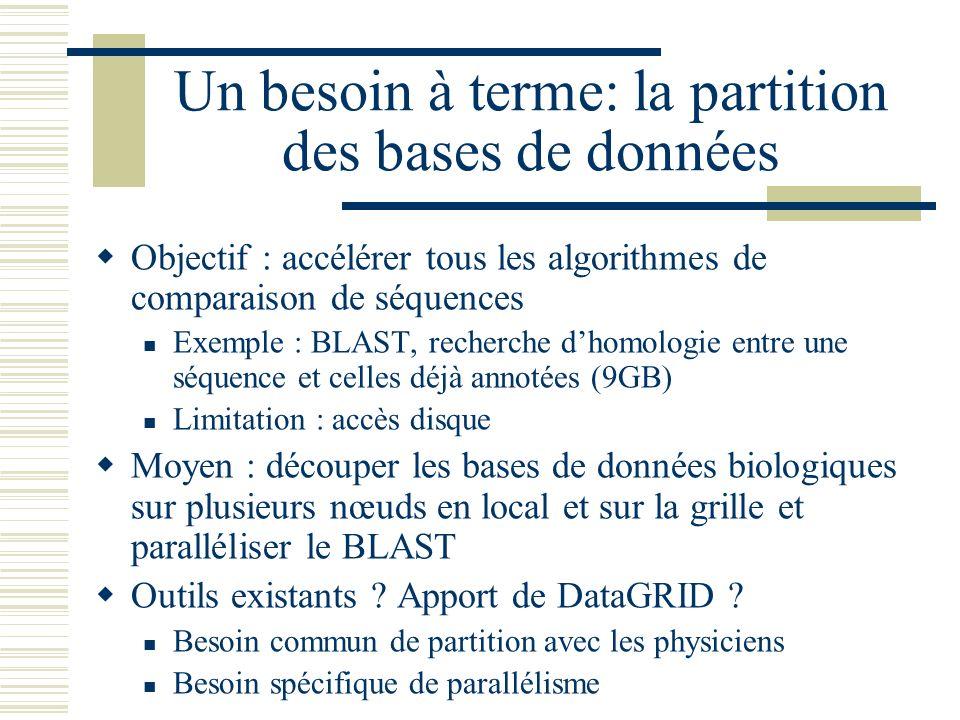 Un besoin à terme: la partition des bases de données Objectif : accélérer tous les algorithmes de comparaison de séquences Exemple : BLAST, recherche