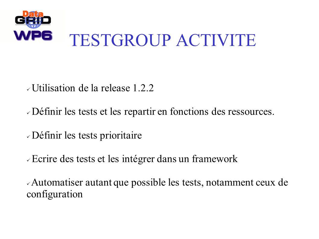 TESTGROUP ACTIVITE Utilisation de la release 1.2.2 Définir les tests et les repartir en fonctions des ressources.