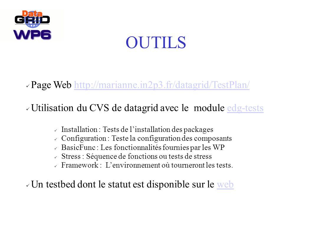 OUTILS Page Web http://marianne.in2p3.fr/datagrid/TestPlan/http://marianne.in2p3.fr/datagrid/TestPlan/ Utilisation du CVS de datagrid avec le module edg-testsedg-tests Installation : Tests de linstallation des packages Configuration : Teste la configuration des composants BasicFunc : Les fonctionnalités fournies par les WP Stress : Séquence de fonctions ou tests de stress Framework : Lenvironnement où tourneront les tests.