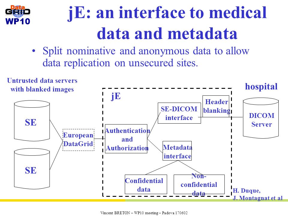 WP10 Vincent BRETON – WP10 meeting – Padova 170602 jE: an interface to medical data and metadata Split nominative and anonymous data to allow data rep