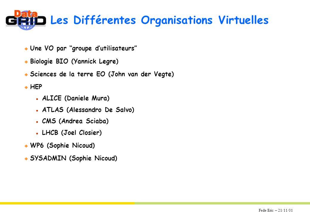 Fede Eric – 21/11/01 Fonctionnement ALICE VOBIO VOWP6 VO Liste des utilisateurs Information sur ceux-ci …
