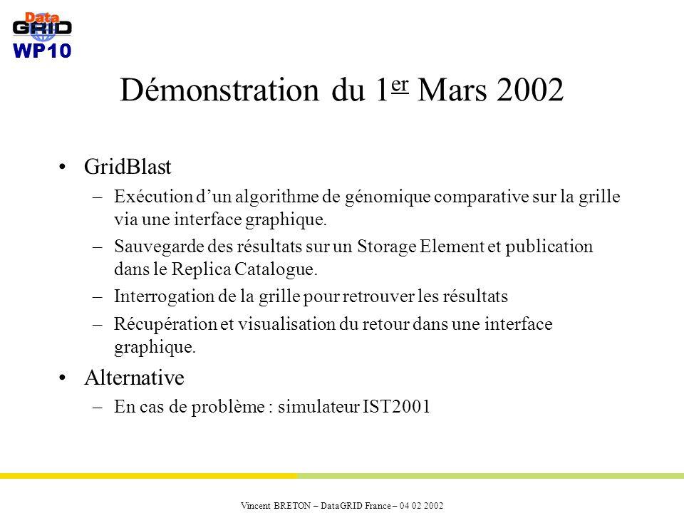 WP10 Vincent BRETON – DataGRID France – 04 02 2002 Démonstration du 1 er Mars 2002 GridBlast –Exécution dun algorithme de génomique comparative sur la grille via une interface graphique.
