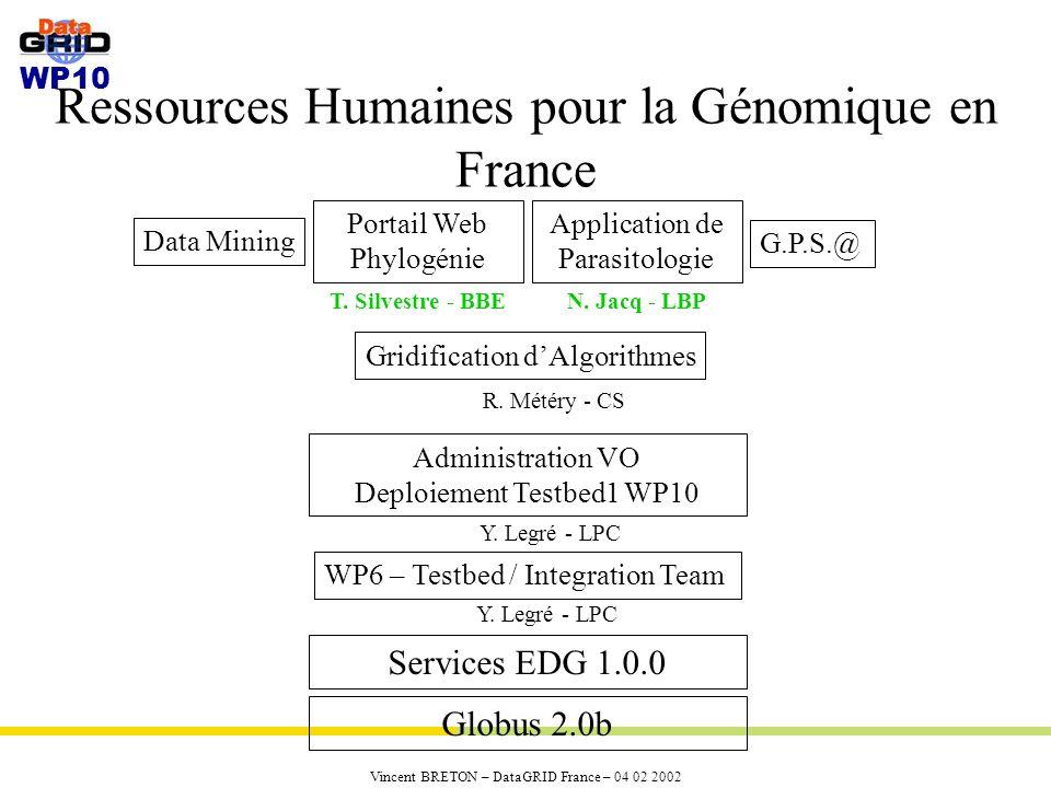 WP10 Vincent BRETON – DataGRID France – 04 02 2002 Ressources Humaines pour la Génomique en France Globus 2.0b Services EDG 1.0.0 Portail Web Phylogénie Application de Parasitologie T.