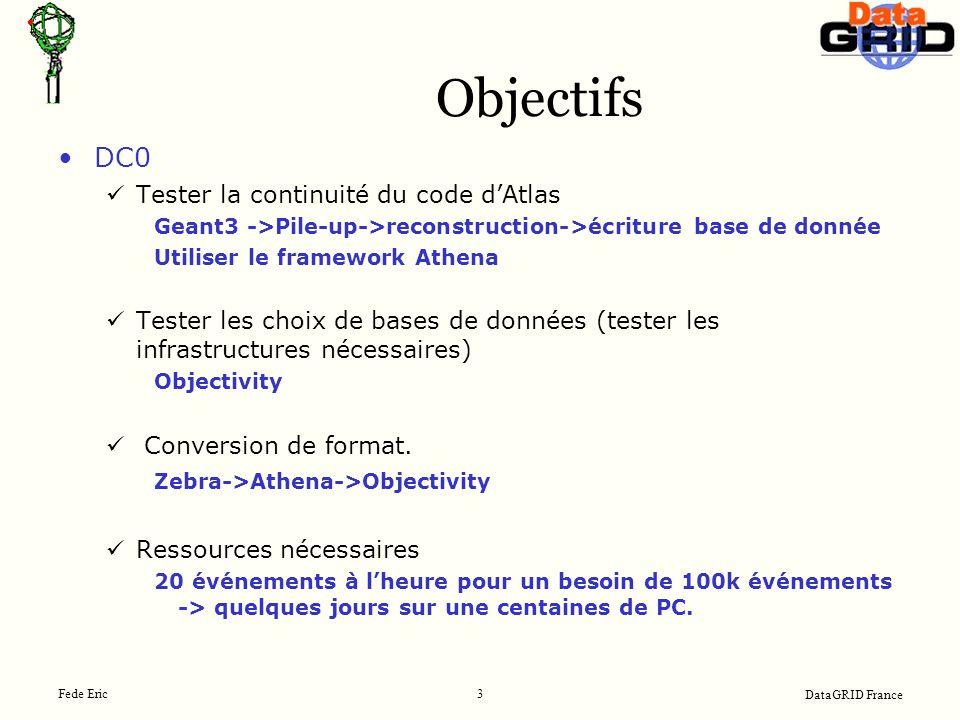 DataGRID France Fede Eric 3 Objectifs DC0 Tester la continuité du code dAtlas Geant3 ->Pile-up->reconstruction->écriture base de donnée Utiliser le framework Athena Tester les choix de bases de données (tester les infrastructures nécessaires) Objectivity Conversion de format.