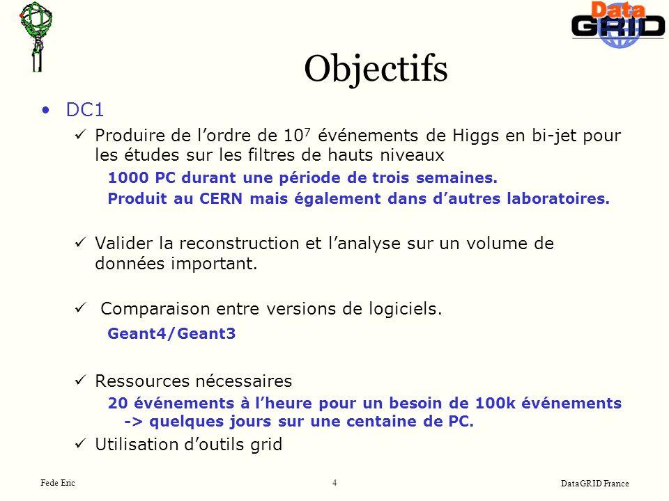 DataGRID France Fede Eric 4 Objectifs DC1 Produire de lordre de 10 7 événements de Higgs en bi-jet pour les études sur les filtres de hauts niveaux 1000 PC durant une période de trois semaines.