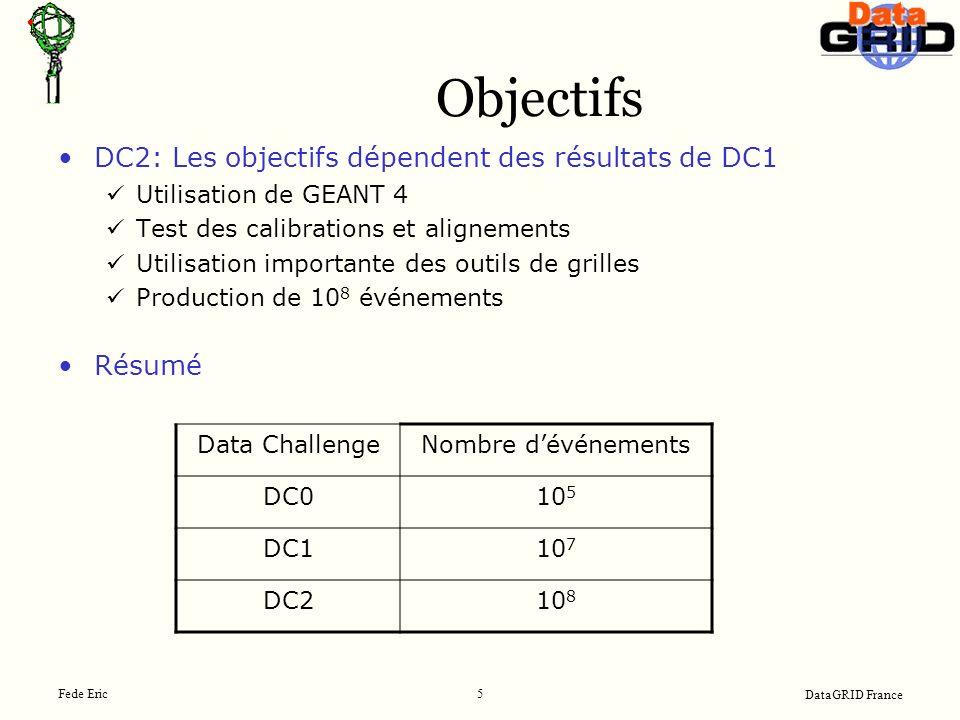 DataGRID France Fede Eric 5 Objectifs DC2: Les objectifs dépendent des résultats de DC1 Utilisation de GEANT 4 Test des calibrations et alignements Utilisation importante des outils de grilles Production de 10 8 événements Résumé Data ChallengeNombre dévénements DC010 5 DC110 7 DC210 8