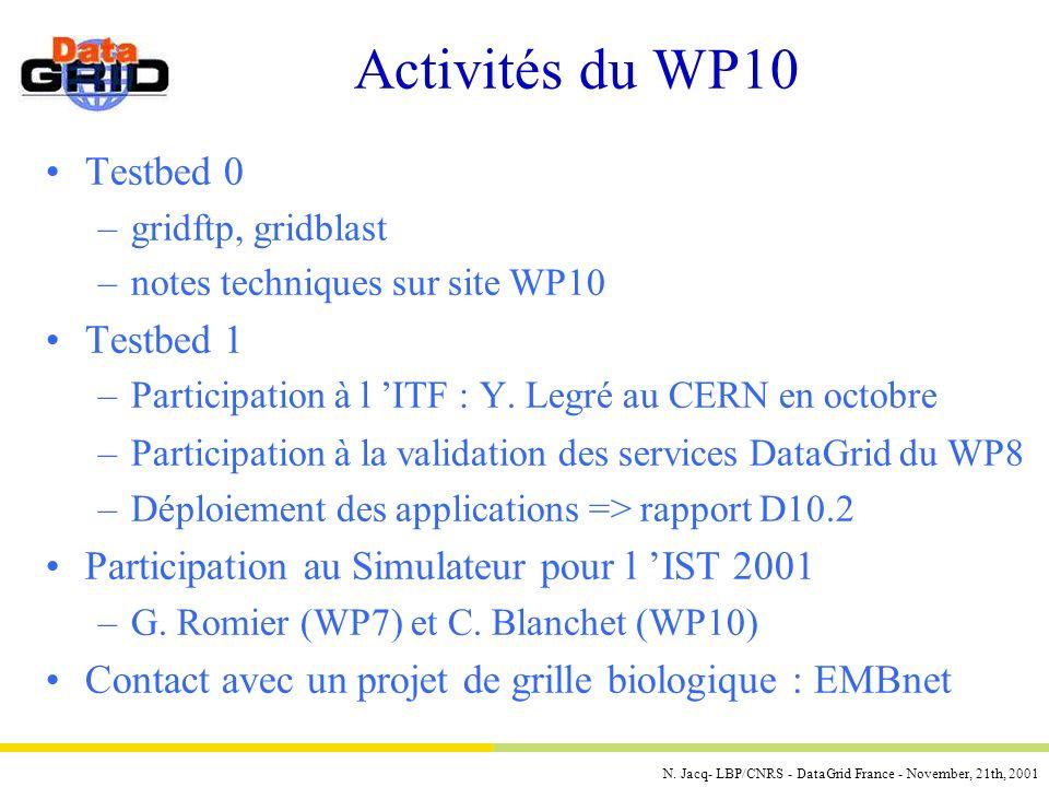 N. Jacq- LBP/CNRS - DataGrid France - November, 21th, 2001 Activités du WP10 Testbed 0 –gridftp, gridblast –notes techniques sur site WP10 Testbed 1 –