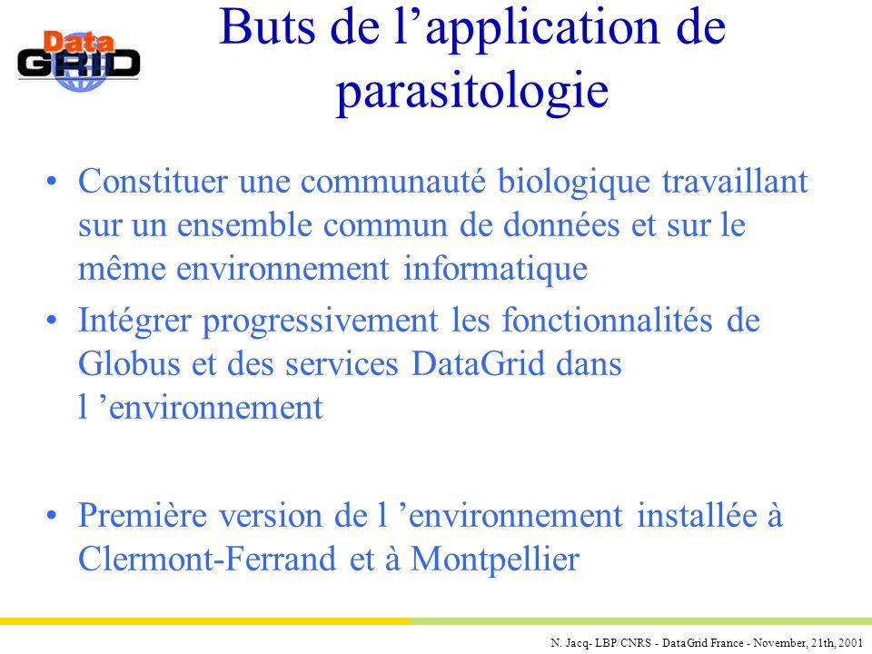 N. Jacq- LBP/CNRS - DataGrid France - November, 21th, 2001 Buts de lapplication de parasitologie Constituer une communauté biologique travaillant sur