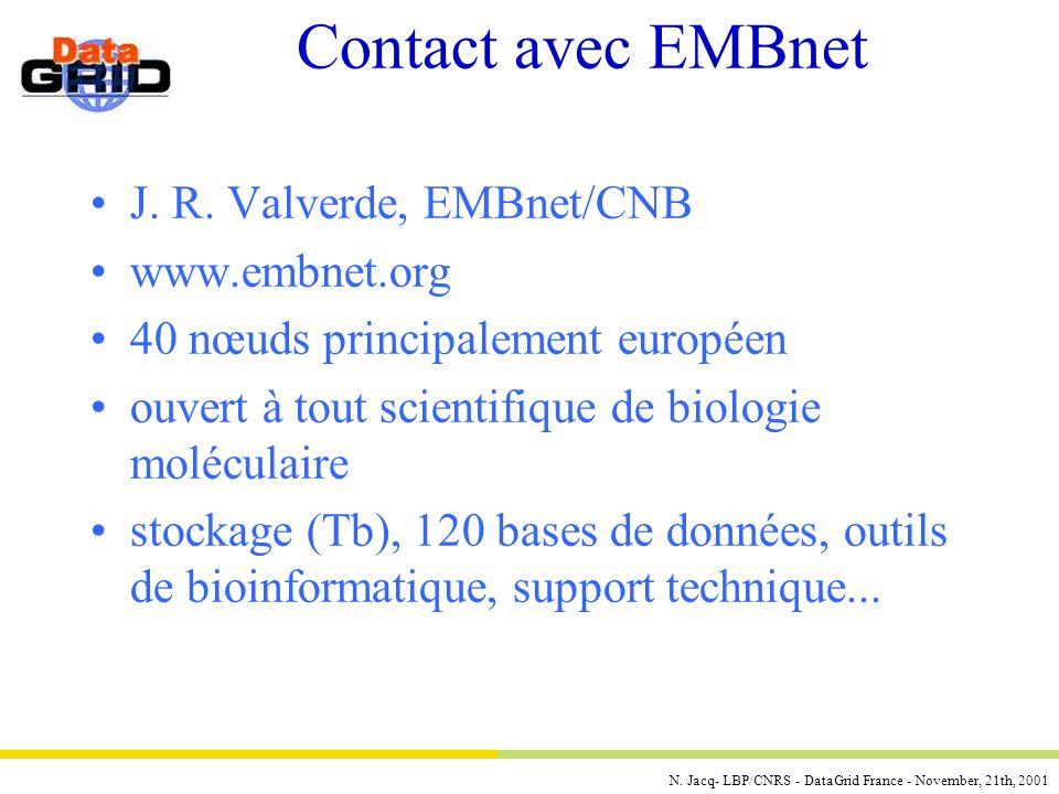 N. Jacq- LBP/CNRS - DataGrid France - November, 21th, 2001 Contact avec EMBnet J.