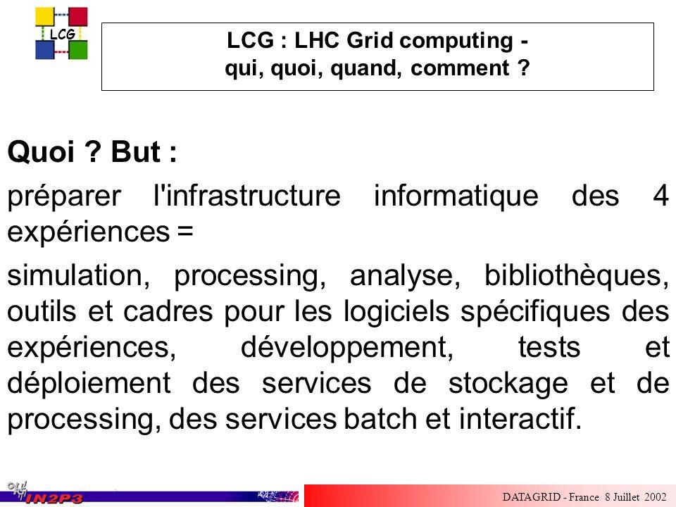 LCG DATAGRID - France 8 Juillet 2002 LCG : LHC Grid computing - qui, quoi, quand, comment .