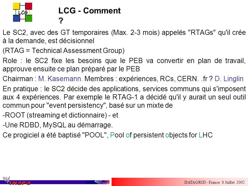 LCG DATAGRID - France 8 Juillet 2002 Le SC2, avec des GT temporaires (Max. 2-3 mois) appelés