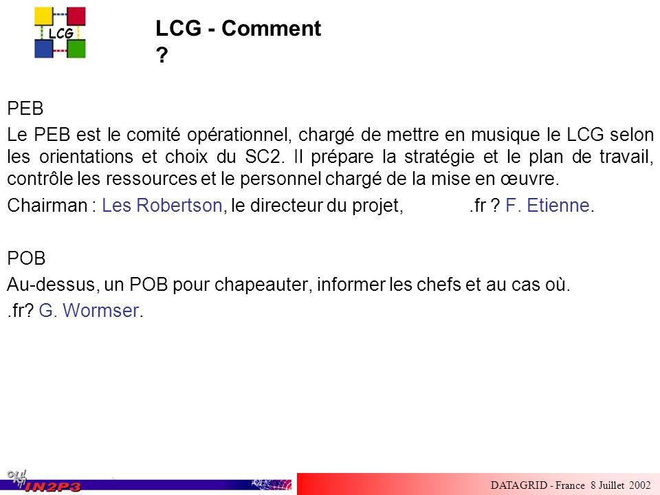 LCG DATAGRID - France 8 Juillet 2002 L exécution du projet LCG est organisé en 4 domaines de services : -ApplicationsTorre Wenaus (BNL/CERN) - Computing FabricsBernd Panzer - Grid TechnologyFabrizio Gagliardi - Grid DeploymentVient d être recruté(GDB : M.