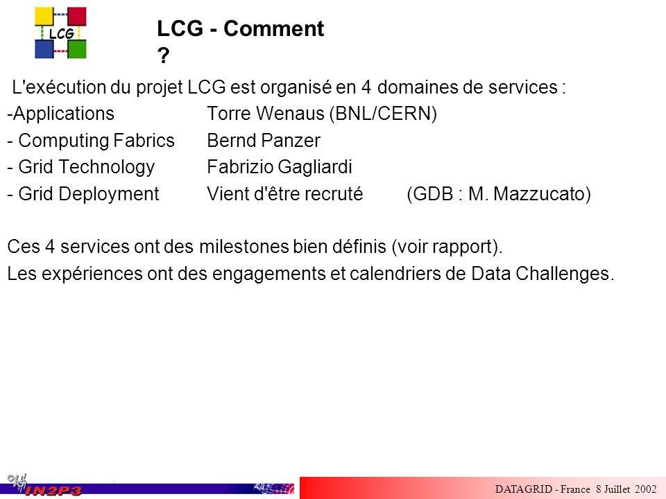 LCG DATAGRID - France 8 Juillet 2002 L'exécution du projet LCG est organisé en 4 domaines de services : -ApplicationsTorre Wenaus (BNL/CERN) - Computi