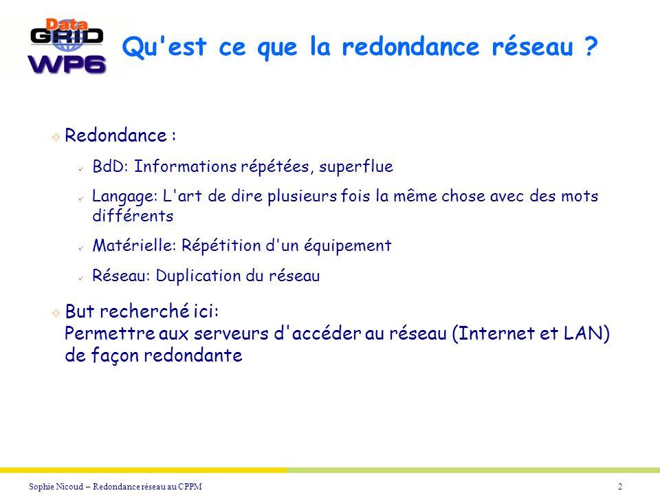 2Sophie Nicoud – Redondance réseau au CPPM Qu'est ce que la redondance réseau ? Redondance : BdD: Informations répétées, superflue Langage: L'art de d
