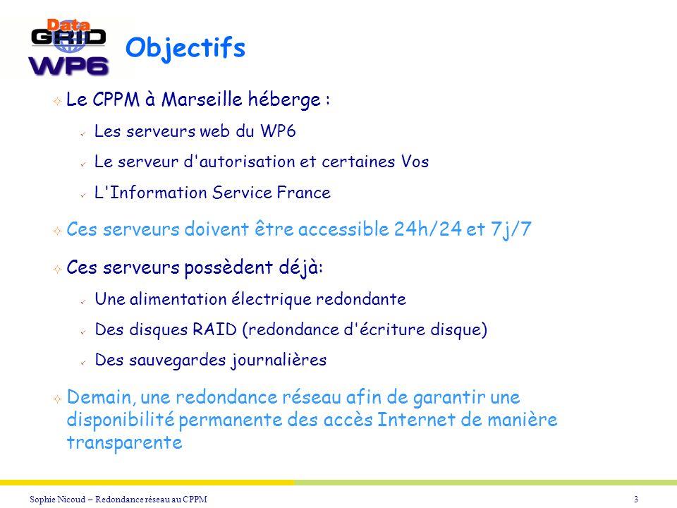 3Sophie Nicoud – Redondance réseau au CPPM Objectifs Le CPPM à Marseille héberge : Les serveurs web du WP6 Le serveur d'autorisation et certaines Vos