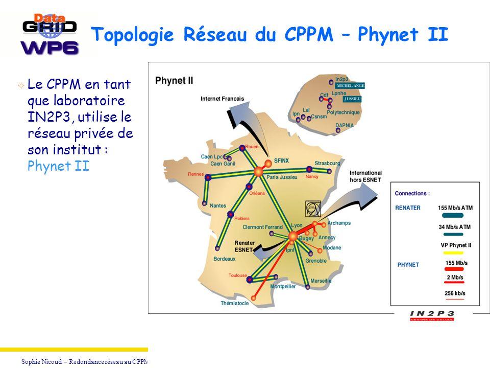 4Sophie Nicoud – Redondance réseau au CPPM Topologie Réseau du CPPM – Phynet II Le CPPM en tant que laboratoire IN2P3, utilise le réseau privée de son