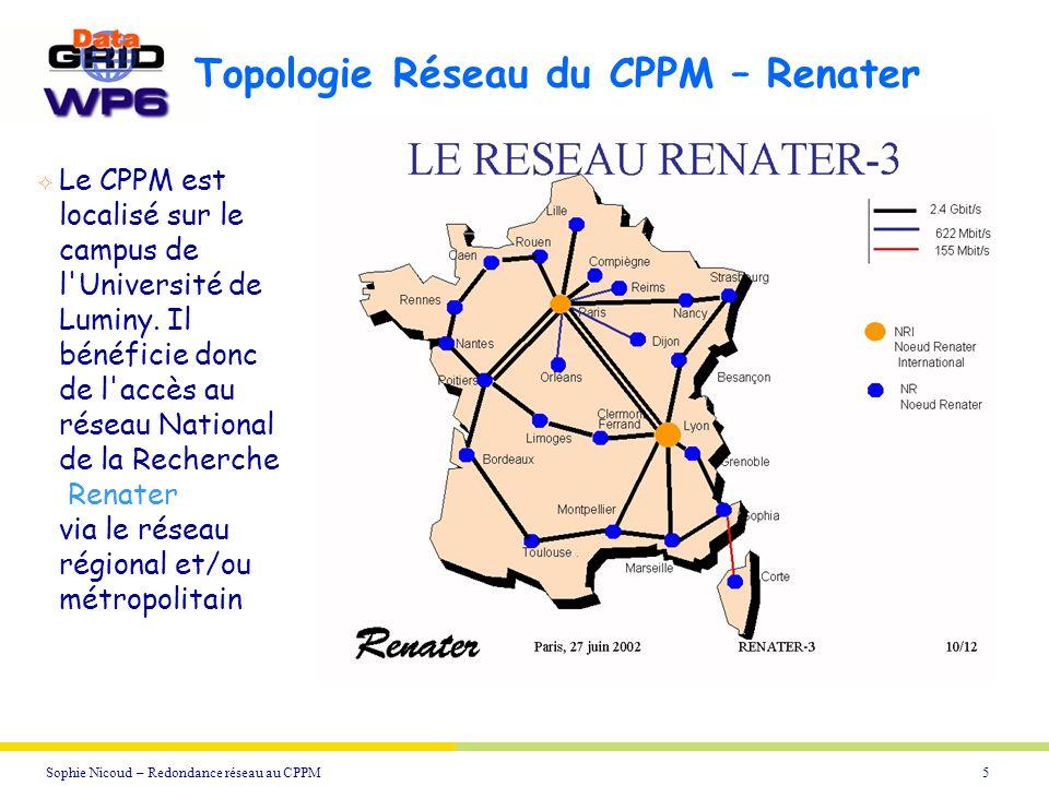 5Sophie Nicoud – Redondance réseau au CPPM Topologie Réseau du CPPM – Renater Le CPPM est localisé sur le campus de l'Université de Luminy. Il bénéfic