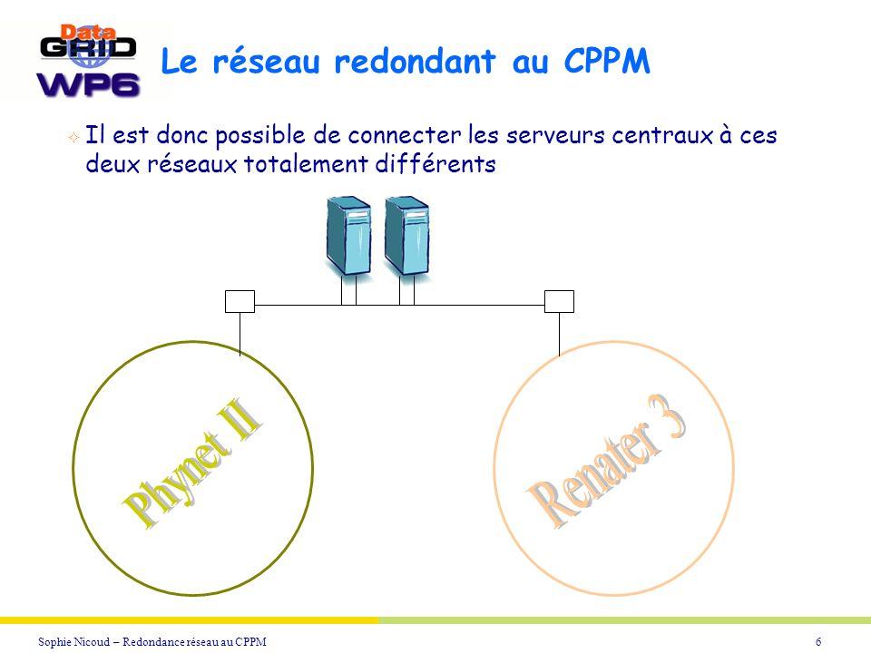 7Sophie Nicoud – Redondance réseau au CPPM Techniquement – Les DNS Les serveurs sont dans les deux DNS IN2P3 et datagrid.cnrs.fr in2p3.fr marianne IN A 134.158.16.14 marianne IN A 139.124.70.131 datagrid.cnrs.fr marianne IN A 134.158.16.14 marianne IN A 139.124.70.131 16.158.134.in-addr.arpa 14 IN PTR marianne.datagrid.cnrs.fr.