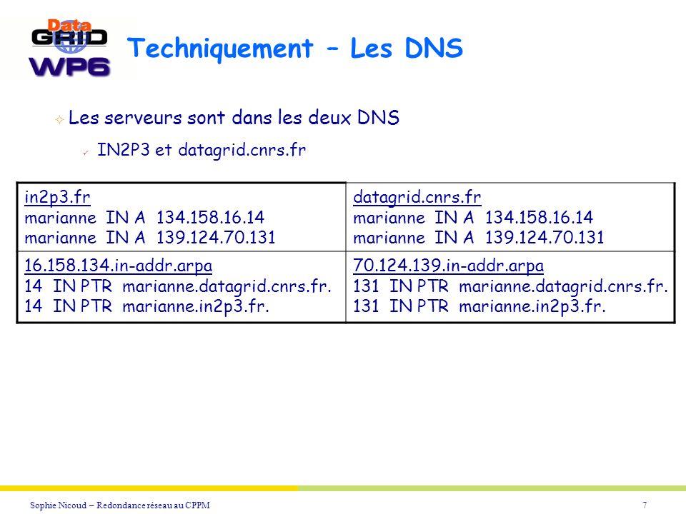 7Sophie Nicoud – Redondance réseau au CPPM Techniquement – Les DNS Les serveurs sont dans les deux DNS IN2P3 et datagrid.cnrs.fr in2p3.fr marianne IN