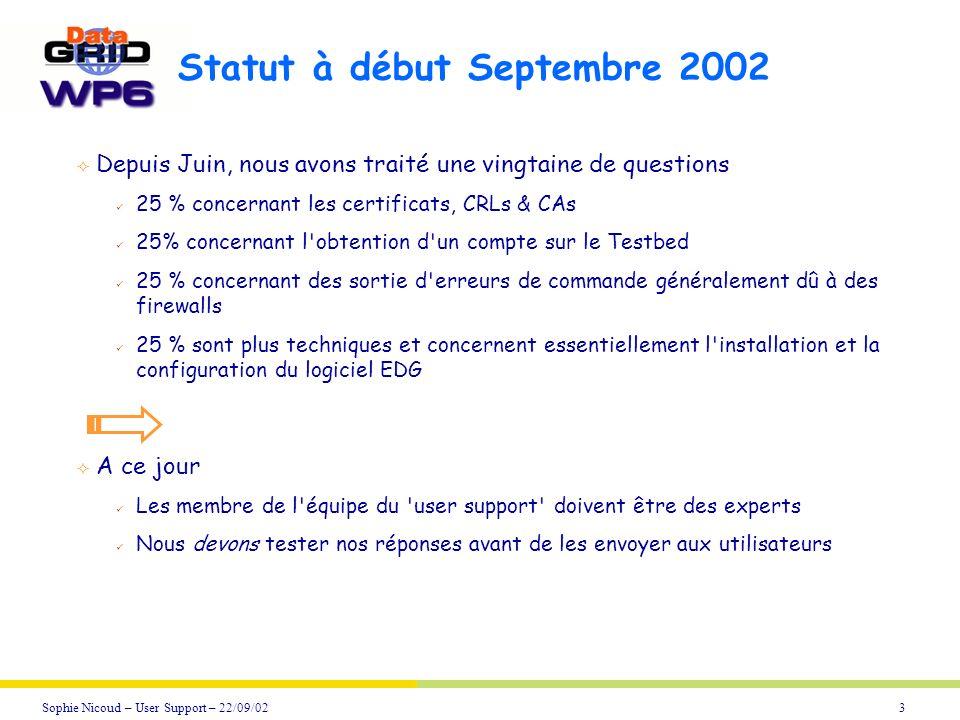 3Sophie Nicoud – User Support – 22/09/02 Statut à début Septembre 2002 Depuis Juin, nous avons traité une vingtaine de questions 25 % concernant les c
