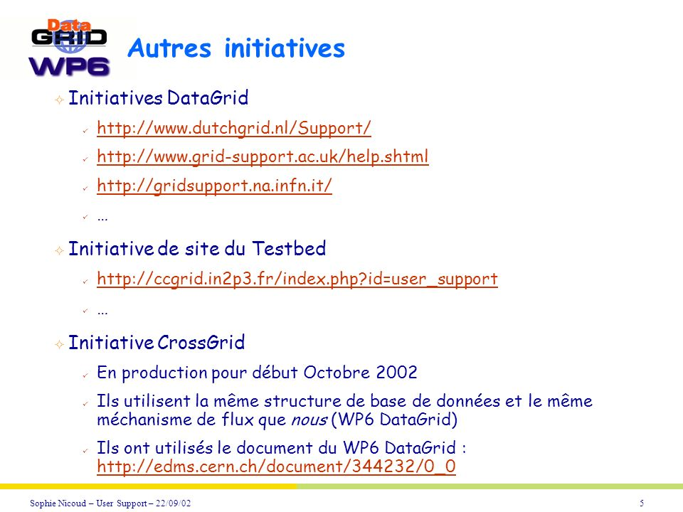 5Sophie Nicoud – User Support – 22/09/02 Autres initiatives Initiatives DataGrid http://www.dutchgrid.nl/Support/ http://www.grid-support.ac.uk/help.shtml http://gridsupport.na.infn.it/ … Initiative de site du Testbed http://ccgrid.in2p3.fr/index.php id=user_support … Initiative CrossGrid En production pour début Octobre 2002 Ils utilisent la même structure de base de données et le même méchanisme de flux que nous (WP6 DataGrid) Ils ont utilisés le document du WP6 DataGrid : http://edms.cern.ch/document/344232/0_0 http://edms.cern.ch/document/344232/0_0