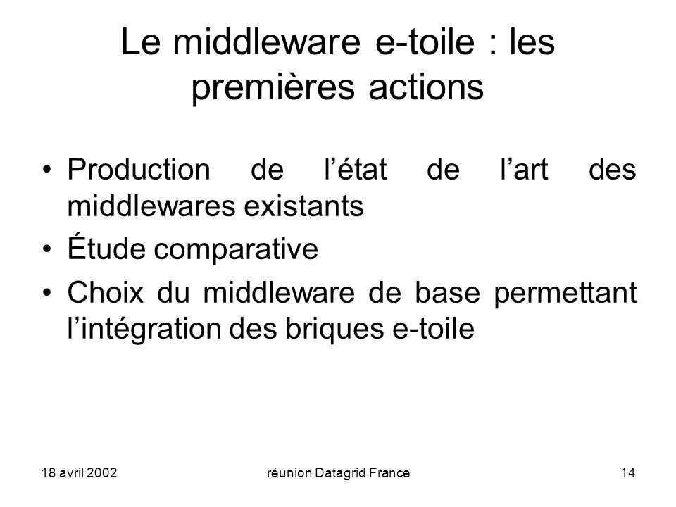 18 avril 2002réunion Datagrid France14 Le middleware e-toile : les premières actions Production de létat de lart des middlewares existants Étude comparative Choix du middleware de base permettant lintégration des briques e-toile