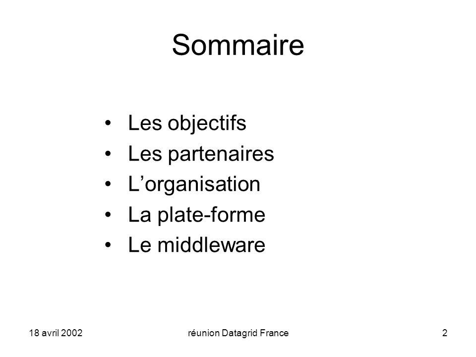 18 avril 2002réunion Datagrid France2 Sommaire Les objectifs Les partenaires Lorganisation La plate-forme Le middleware