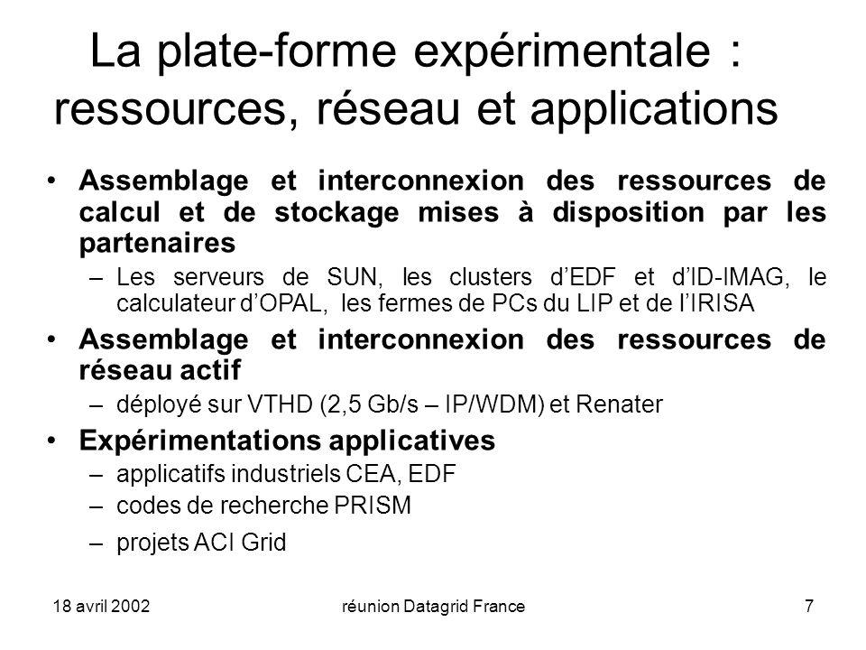 18 avril 2002réunion Datagrid France7 Assemblage et interconnexion des ressources de calcul et de stockage mises à disposition par les partenaires –Les serveurs de SUN, les clusters dEDF et dID-IMAG, le calculateur dOPAL, les fermes de PCs du LIP et de lIRISA Assemblage et interconnexion des ressources de réseau actif –déployé sur VTHD (2,5 Gb/s – IP/WDM) et Renater Expérimentations applicatives –applicatifs industriels CEA, EDF –codes de recherche PRISM –projets ACI Grid La plate-forme expérimentale : ressources, réseau et applications