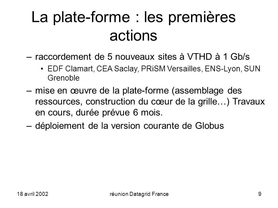 18 avril 2002réunion Datagrid France9 La plate-forme : les premières actions –raccordement de 5 nouveaux sites à VTHD à 1 Gb/s EDF Clamart, CEA Saclay, PRiSM Versailles, ENS-Lyon, SUN Grenoble –mise en œuvre de la plate-forme (assemblage des ressources, construction du cœur de la grille…) Travaux en cours, durée prévue 6 mois.