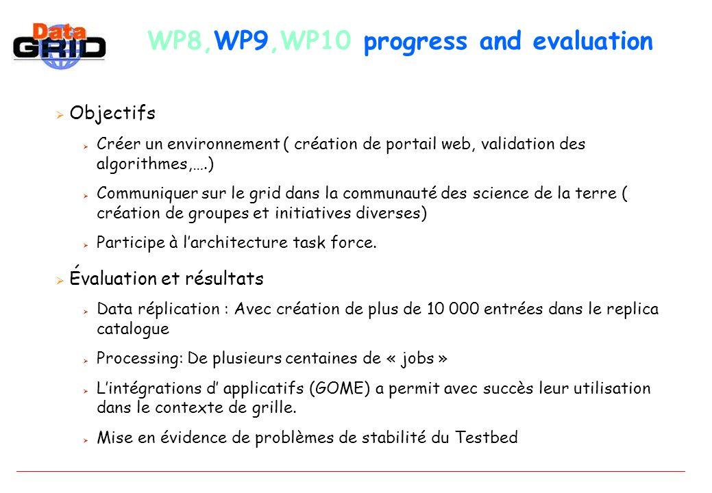 WP8,WP9,WP10 progress and evaluation Objectifs Créer un environnement ( création de portail web, validation des algorithmes,….) Communiquer sur le grid dans la communauté des science de la terre ( création de groupes et initiatives diverses) Participe à larchitecture task force.