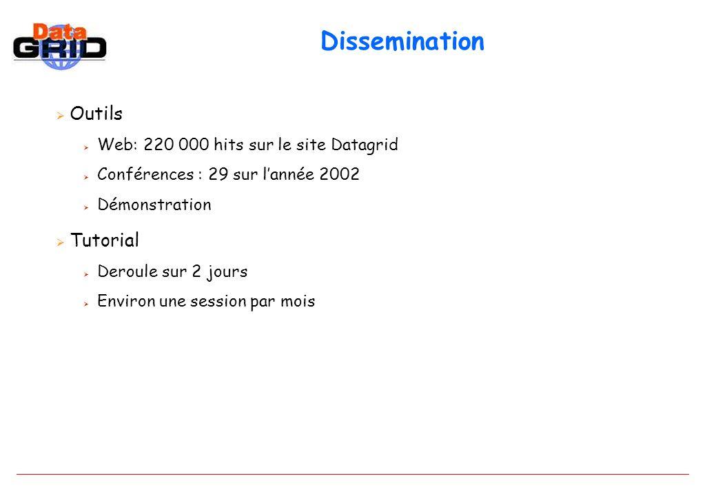 Dissemination Outils Web: 220 000 hits sur le site Datagrid Conférences : 29 sur lannée 2002 Démonstration Tutorial Deroule sur 2 jours Environ une session par mois
