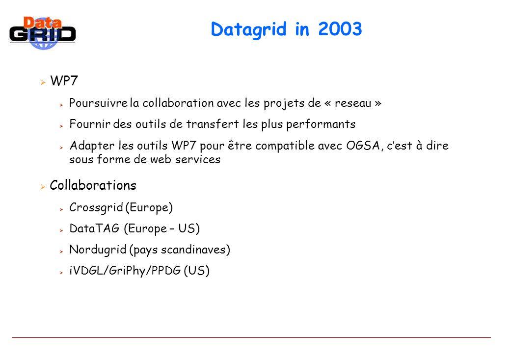 Datagrid in 2003 WP7 Poursuivre la collaboration avec les projets de « reseau » Fournir des outils de transfert les plus performants Adapter les outils WP7 pour être compatible avec OGSA, cest à dire sous forme de web services Collaborations Crossgrid (Europe) DataTAG (Europe – US) Nordugrid (pays scandinaves) iVDGL/GriPhy/PPDG (US)