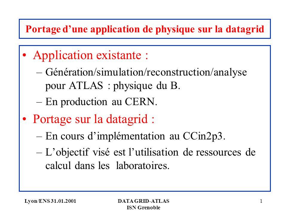 Lyon/ENS 31.01.2001DATA GRID-ATLAS ISN Grenoble 1 Portage dune application de physique sur la datagrid Application existante : –Génération/simulation/reconstruction/analyse pour ATLAS : physique du B.