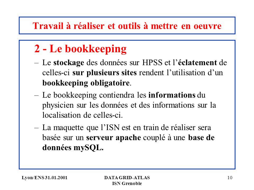Lyon/ENS 31.01.2001DATA GRID-ATLAS ISN Grenoble 10 Travail à réaliser et outils à mettre en oeuvre 2 - Le bookkeeping –Le stockage des données sur HPS
