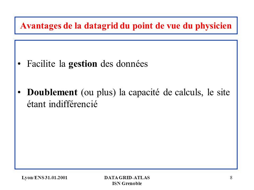 Lyon/ENS 31.01.2001DATA GRID-ATLAS ISN Grenoble 8 Avantages de la datagrid du point de vue du physicien Facilite la gestion des données Doublement (ou plus) la capacité de calculs, le site étant indifférencié
