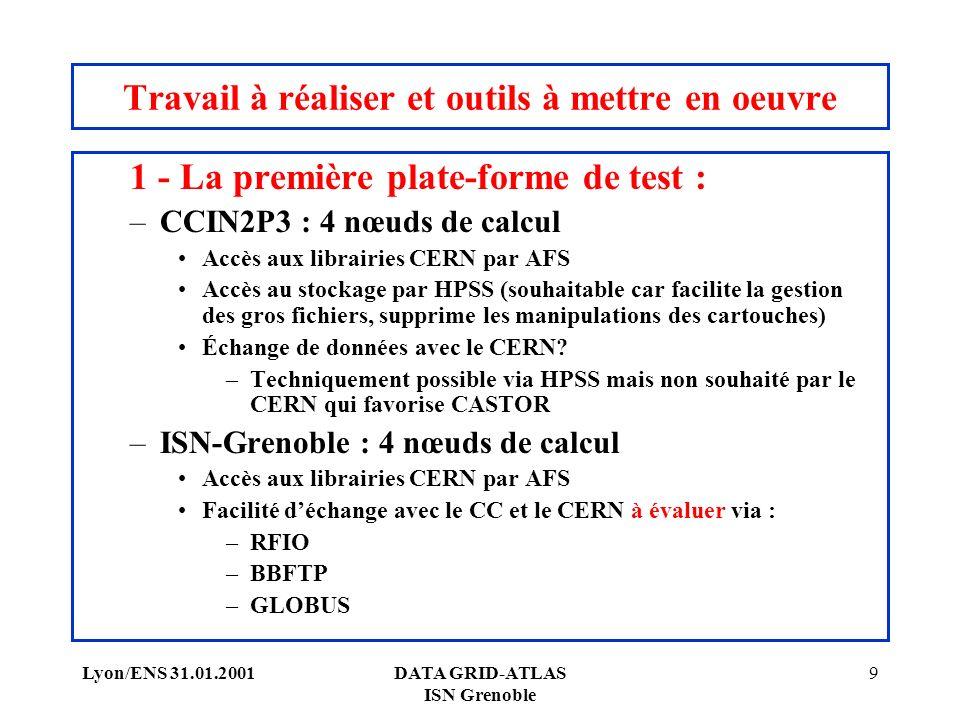 Lyon/ENS 31.01.2001DATA GRID-ATLAS ISN Grenoble 9 Travail à réaliser et outils à mettre en oeuvre 1 - La première plate-forme de test : –CCIN2P3 : 4 n