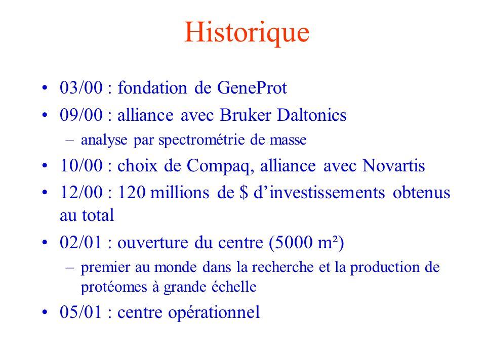 Historique 03/00 : fondation de GeneProt 09/00 : alliance avec Bruker Daltonics –analyse par spectrométrie de masse 10/00 : choix de Compaq, alliance