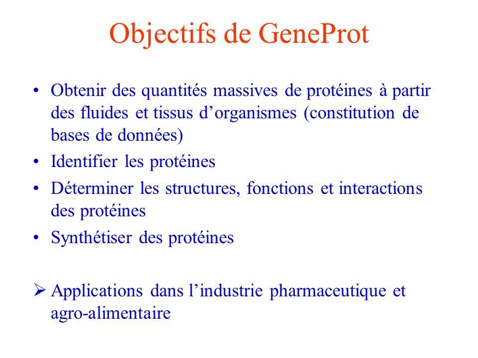 Objectifs de GeneProt Obtenir des quantités massives de protéines à partir des fluides et tissus dorganismes (constitution de bases de données) Identi