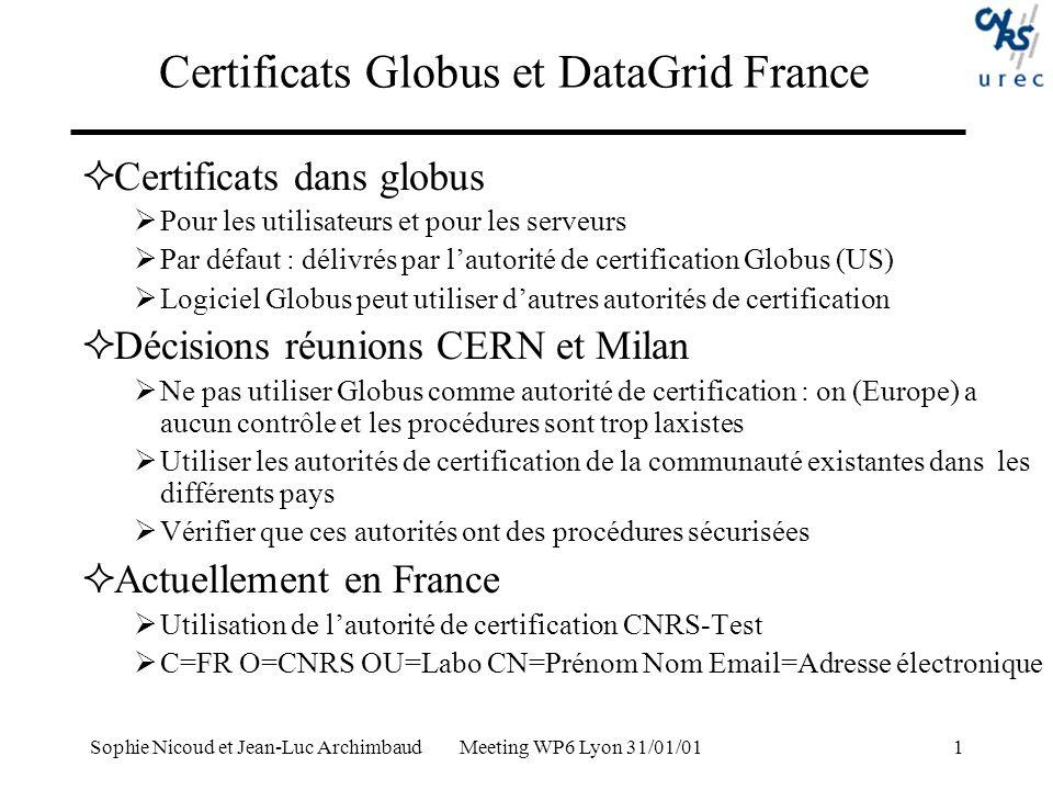 Sophie Nicoud et Jean-Luc Archimbaud Meeting WP6 Lyon 31/01/011 Certificats Globus et DataGrid France Certificats dans globus Pour les utilisateurs et