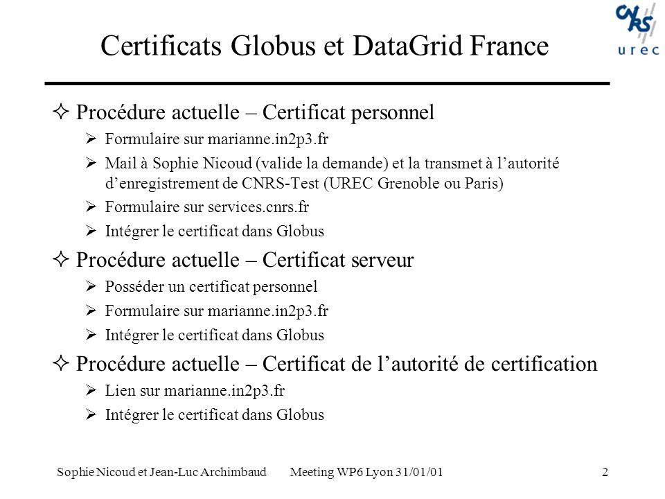 Sophie Nicoud et Jean-Luc Archimbaud Meeting WP6 Lyon 31/01/012 Certificats Globus et DataGrid France Procédure actuelle – Certificat personnel Formul