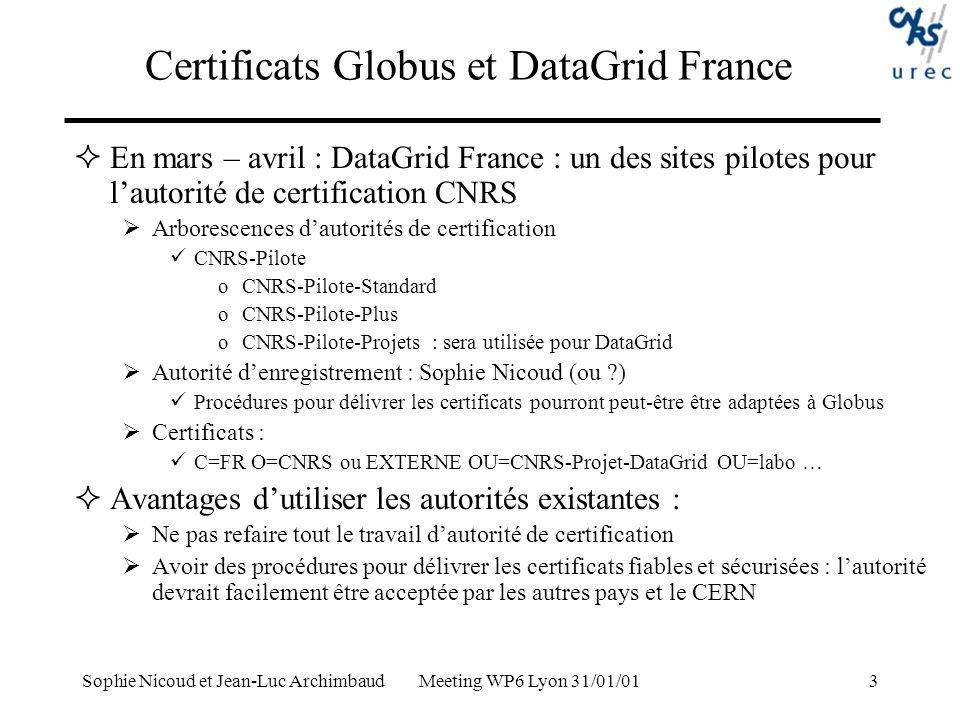 Sophie Nicoud et Jean-Luc Archimbaud Meeting WP6 Lyon 31/01/014 Certificats Globus et DataGrid France Intégrer les certificats dans Globus – Procédure actuelle Certificat personnel Convertir le certificat format PKCS#12 au format PEM Obtenir le certificat utilisateur dans ~utilisateur/.globus/usercert.pem openssl pkcs12 –clcerts -nokeys -in cert.p12 -out usercert.pem Obtenir la clé privé dans ~utilisateur/.globus/userkey.pem openssl pkcs12 -nocerts -in cert.p12 -out userkey.pem Le propriétaire et les droits daccès Utilisateur 400 pour userkey.pem Utilisateur 644 pour usercert.pem