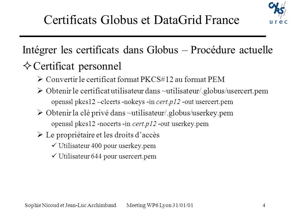 Sophie Nicoud et Jean-Luc Archimbaud Meeting WP6 Lyon 31/01/015 Certificats Globus et DataGrid France Intégrer les certificats dans Globus – Procédure actuelle Certificat serveur Cp serveur.domaine.pem /deploy-dir/etc/globus-gatekeeper.key Cp serveur.domaine.crt /deploy-dir/etc/globus-gatekeeper.cert Le propriétaire et les droits daccès root 400 globus-gatekeeper.key root 644 globus-gatekeeper.cert Certificat de lautorité de certification Cp certca.pem /deploy-dir/share/certificates/1a8dd2c6.0 Cp certca.pem /install-dir/share/certificates/1a8dd2c6.0 Le propriétaire et les droits daccès globus 644 Pénible mais provisoire