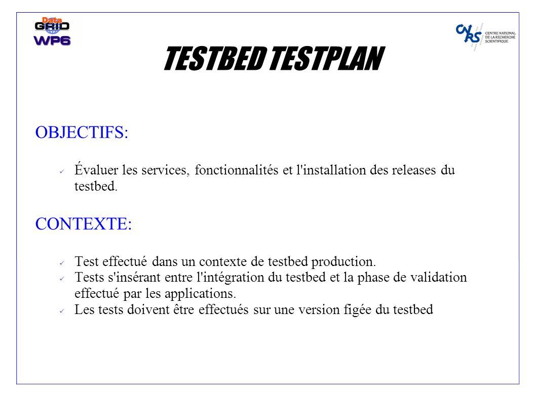 TESTBED TESTPLAN OBJECTIFS: Évaluer les services, fonctionnalités et l installation des releases du testbed.