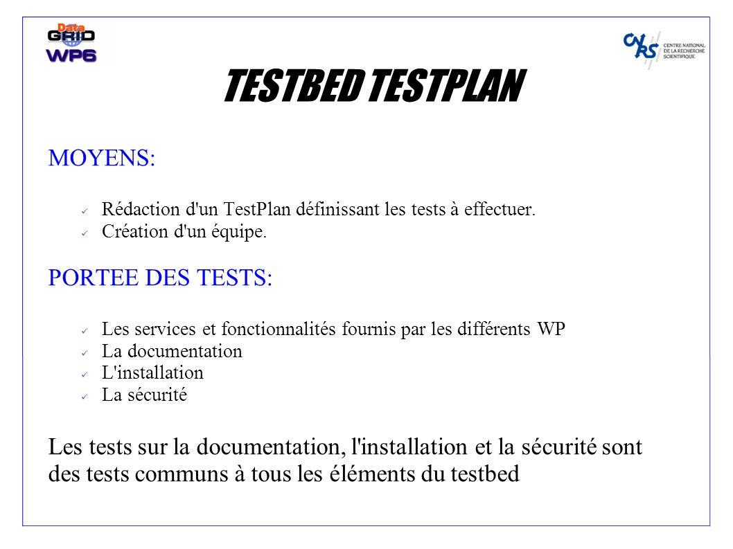 TESTBED TESTPLAN MOYENS: Rédaction d un TestPlan définissant les tests à effectuer.