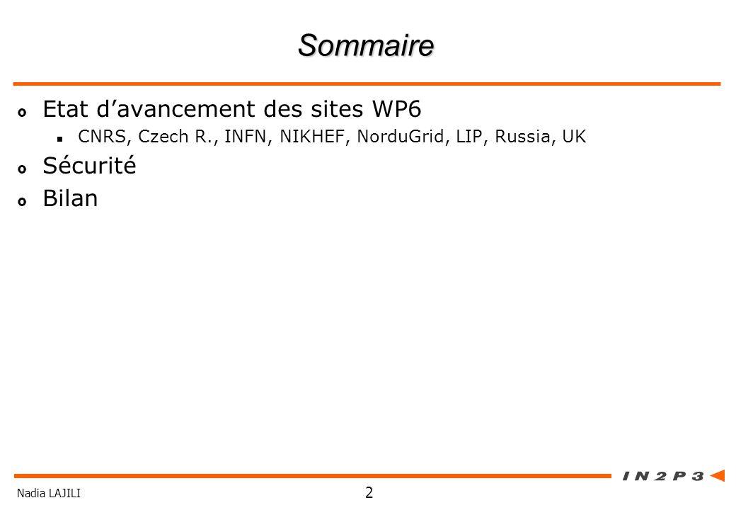 Nadia LAJILI 2 Sommaire Etat davancement des sites WP6 CNRS, Czech R., INFN, NIKHEF, NorduGrid, LIP, Russia, UK Sécurité Bilan
