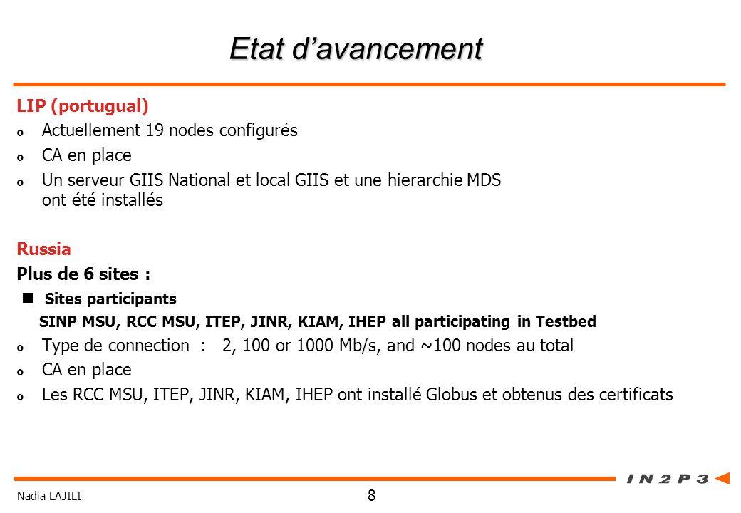 Nadia LAJILI 8 LIP (portugual) Actuellement 19 nodes configurés CA en place Un serveur GIIS National et local GIIS et une hierarchie MDS ont été installés Russia Plus de 6 sites : Sites participants SINP MSU, RCC MSU, ITEP, JINR, KIAM, IHEP all participating in Testbed Type de connection : 2, 100 or 1000 Mb/s, and ~100 nodes au total CA en place Les RCC MSU, ITEP, JINR, KIAM, IHEP ont installé Globus et obtenus des certificats Etat davancement