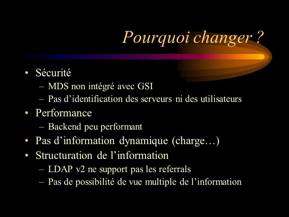 Pourquoi changer ? Sécurité –MDS non intégré avec GSI –Pas didentification des serveurs ni des utilisateurs Performance –Backend peu performant Pas di