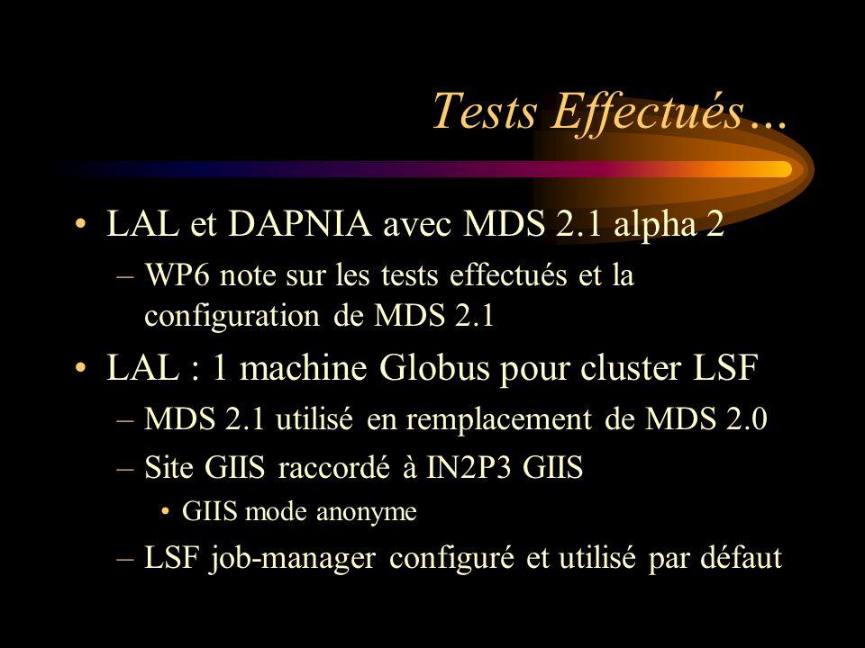 Tests Effectués… LAL et DAPNIA avec MDS 2.1 alpha 2 –WP6 note sur les tests effectués et la configuration de MDS 2.1 LAL : 1 machine Globus pour cluster LSF –MDS 2.1 utilisé en remplacement de MDS 2.0 –Site GIIS raccordé à IN2P3 GIIS GIIS mode anonyme –LSF job-manager configuré et utilisé par défaut