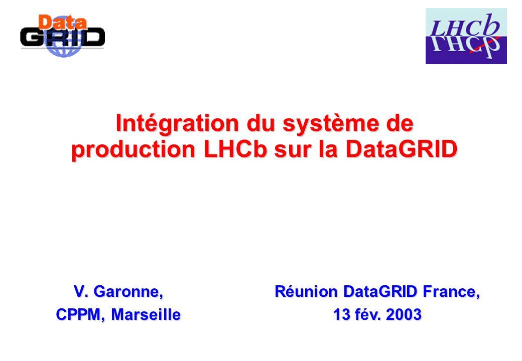 Intégration du système de production LHCb sur la DataGRID V. Garonne, CPPM, Marseille Réunion DataGRID France, 13 fv. 2003 13 fév. 2003